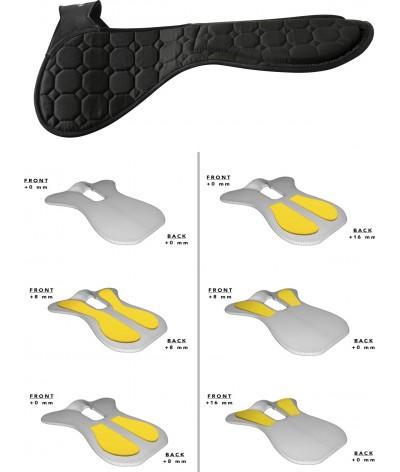 Equiline Pad Balancer